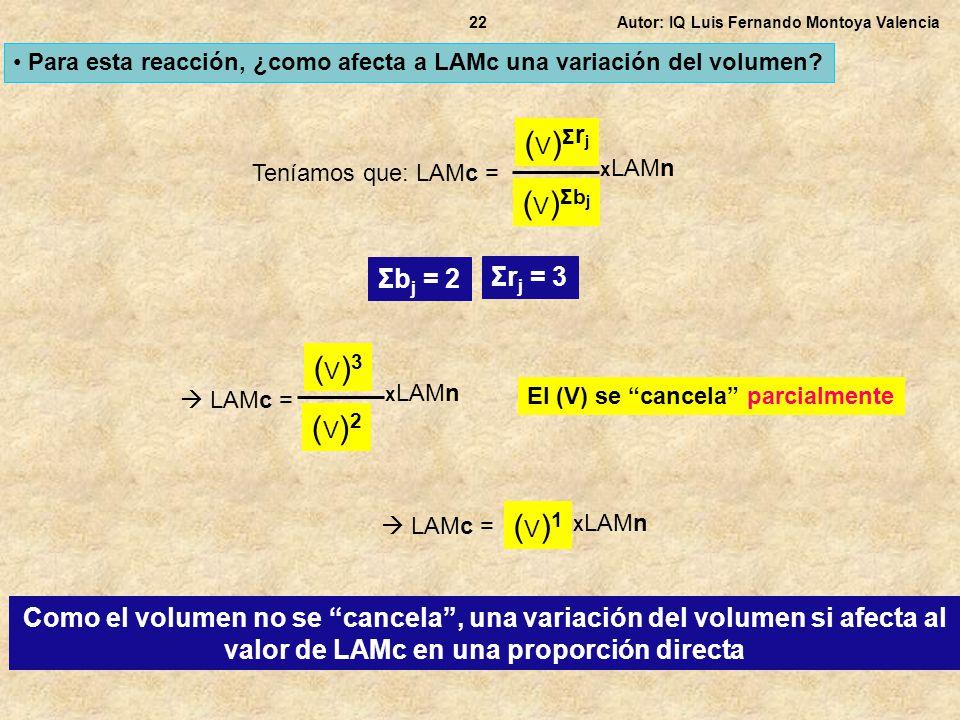 Autor: IQ Luis Fernando Montoya Valencia22 Para esta reacción, ¿como afecta a LAMc una variación del volumen? Teníamos que: LAMc = (V)Σrj(V)Σrj (V)Σbj