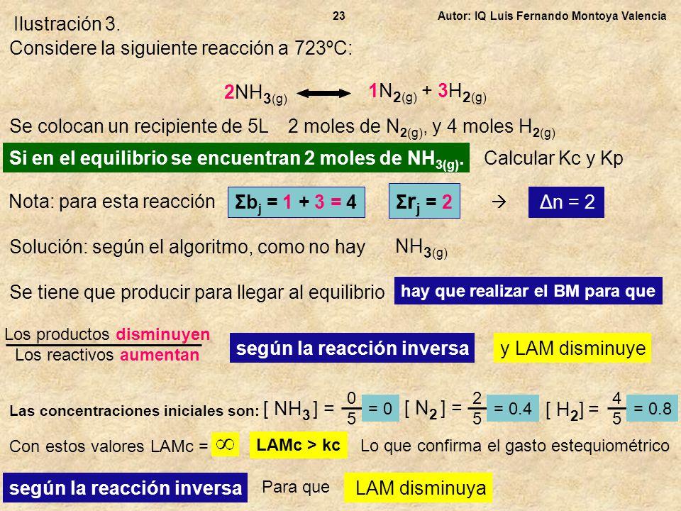 Autor: IQ Luis Fernando Montoya Valencia23 Considere la siguiente reacción a 723ºC: 1N 2 (g) + 3H 2 (g) 2NH 3 (g) Se colocan un recipiente de 5L2 mole