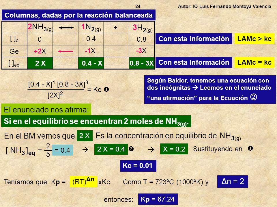 Columnas, dadas por la reacción balanceada Ge [ ] o 0.4 0 2 X +2X -3X -1X 0.4 - X Con esta informaciónLAMc > kc Con esta informaciónLAMc = kc = Kc [2X