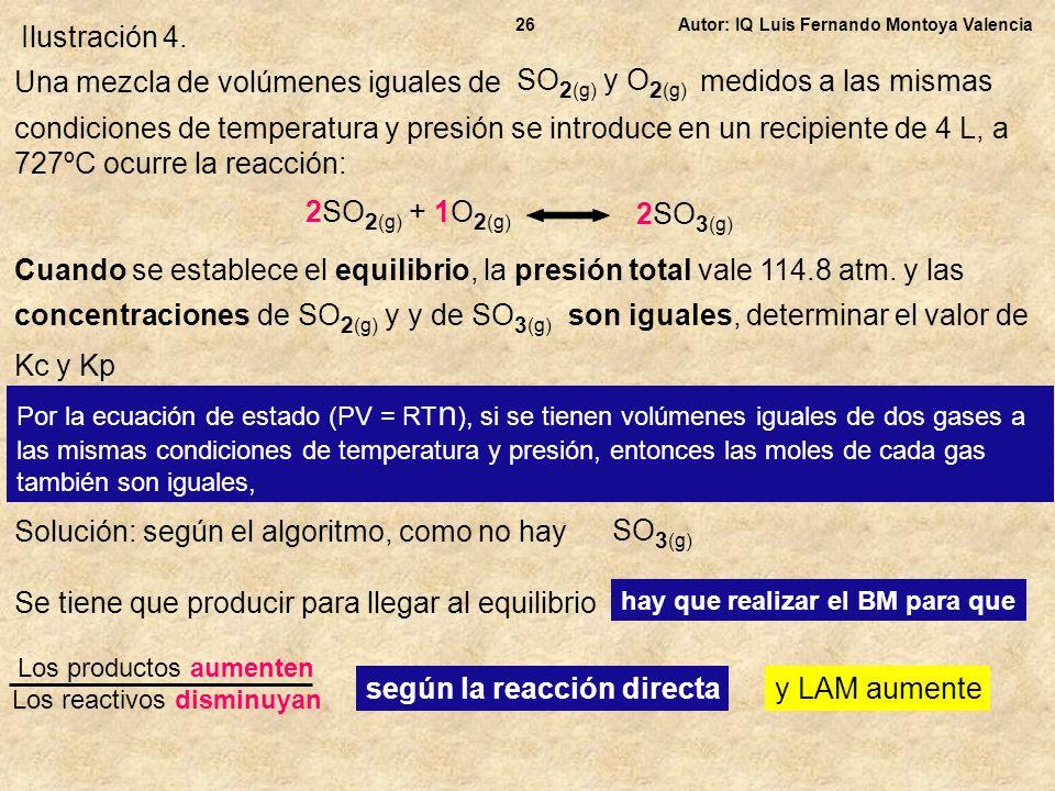 Autor: IQ Luis Fernando Montoya Valencia26 Una mezcla de volúmenes iguales de Ilustración 4. SO 2 (g) y O 2 (g) medidos a las mismas condiciones de te