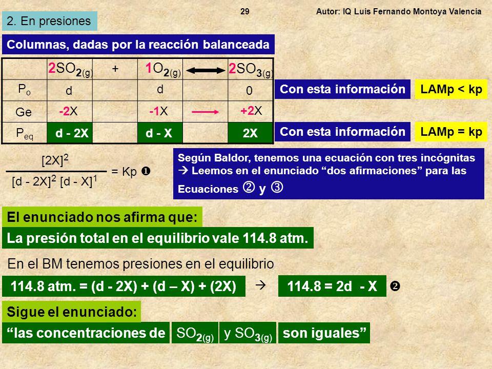Autor: IQ Luis Fernando Montoya Valencia29 2. En presiones Columnas, dadas por la reacción balanceada Con esta informaciónLAMp < kp Con esta informaci