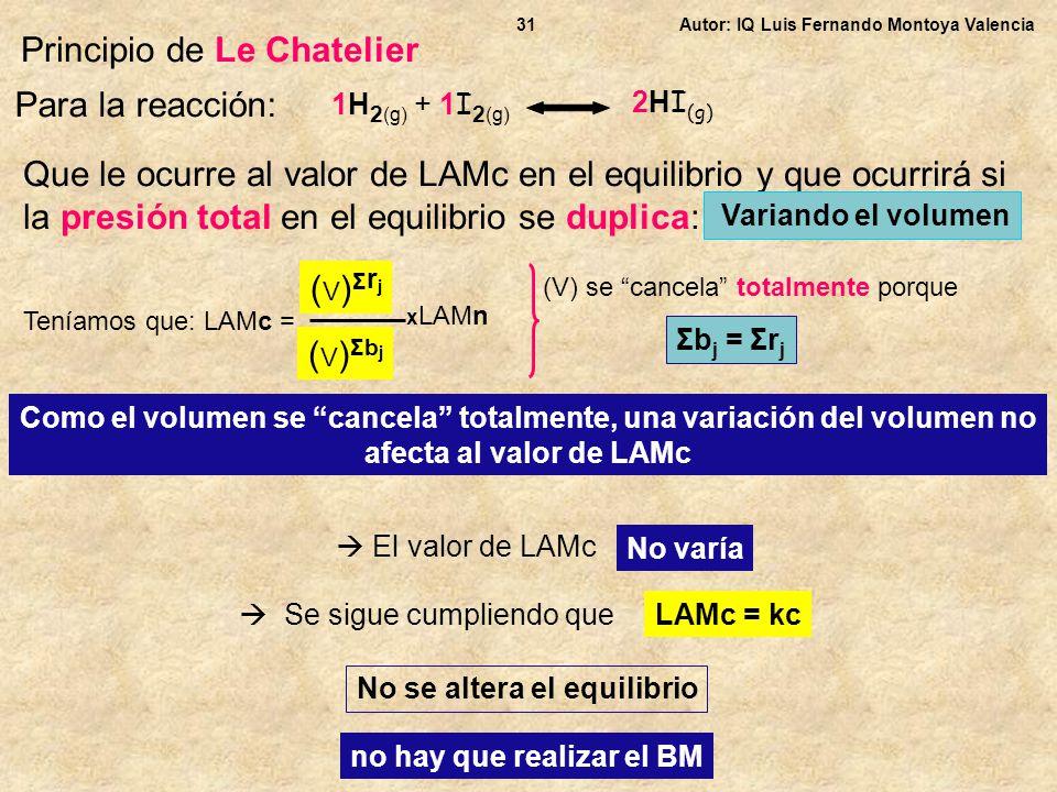 Principio de Le Chatelier Que le ocurre al valor de LAMc en el equilibrio y que ocurrirá si la presión total en el equilibrio se duplica: Para la reac