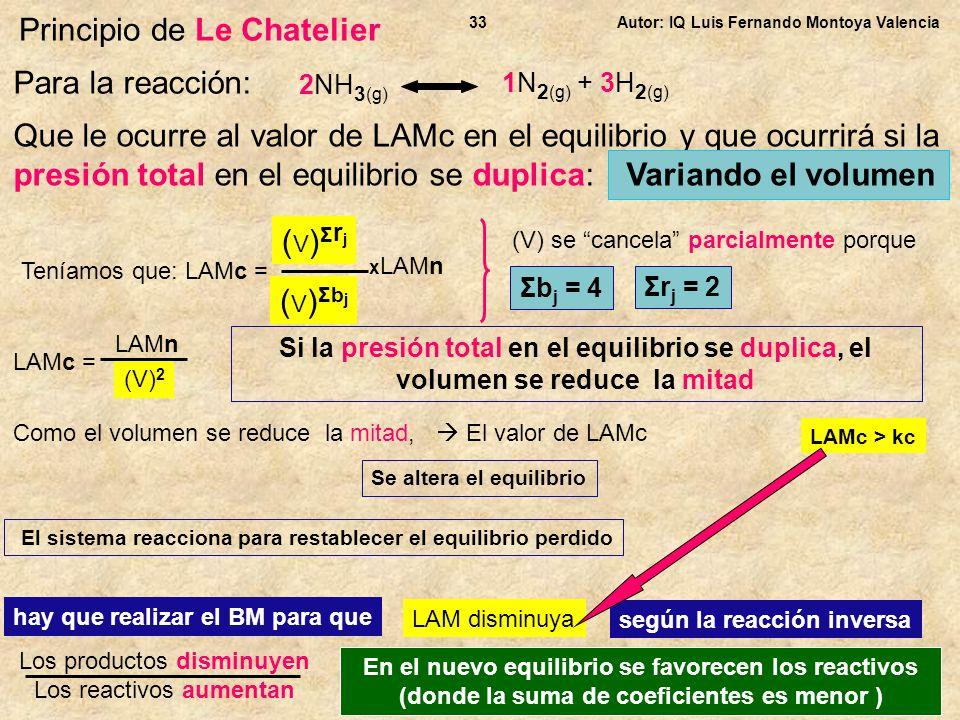 Principio de Le Chatelier Que le ocurre al valor de LAMc en el equilibrio y que ocurrirá si la presión total en el equilibrio se duplica: Variando el