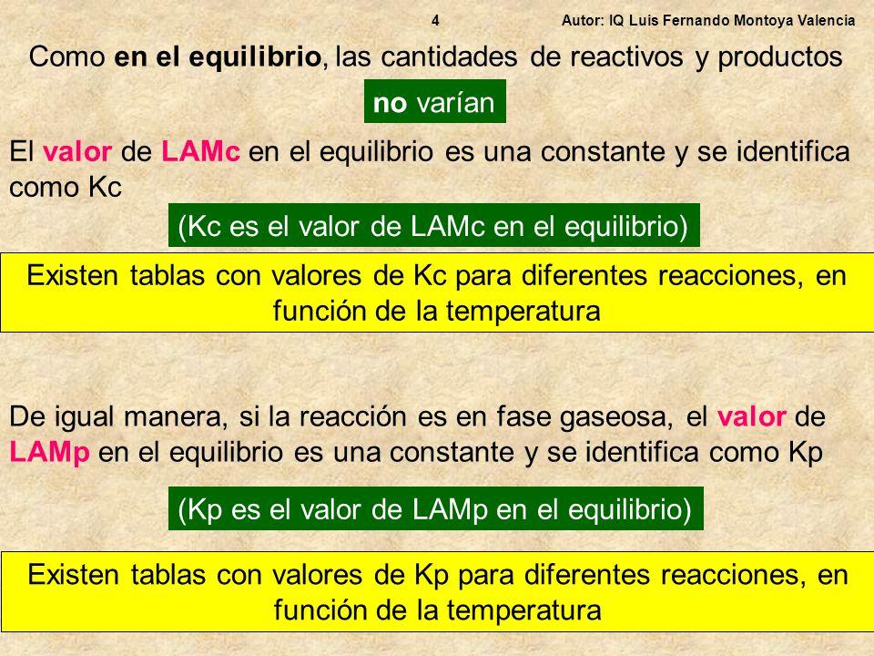 Autor: IQ Luis Fernando Montoya Valencia5 Si la reacción es en fase gaseosa, las constantes Kc y Kp se pueden relacionar, ya que P R j V t = RT n R j (ley de Dalton) Como [R j ] = nRjnRj VtVt Entonces: P R j = RT [R j ] De igual manera: P B j = RT [B j ] K p = (RT [B 1 ]) b 1 (RT [R 1 ]) r 1 (RT) b 1 (RT) b 2 …(RT) b K (RT) r 1 (RT) r 2 …(RT) r m [B 1 ] b 1 [B 2 ] b 2 …[B k ] b K [R 1 ] r 1 [R 2 ] r 2 …[R m ] r m Separando variables K p = (RT) Σb j (RT) Σr j Sea: Δn = Σb j -Σr j K p = (RT) Δn xKcxKc K p = ( P B 1 ) b 1 ( P B 2 ) b 2 …( P B k ) b K ( P R 1 ) r 1 ( P R 2 ) r 2 …( P R m ) r m (RT [B 2 ]) b 2 …(RT [B k ]) b K (RT [R 2 ]) r 2 …(RT [R m ]) r m xKcxKc Esto es Kc