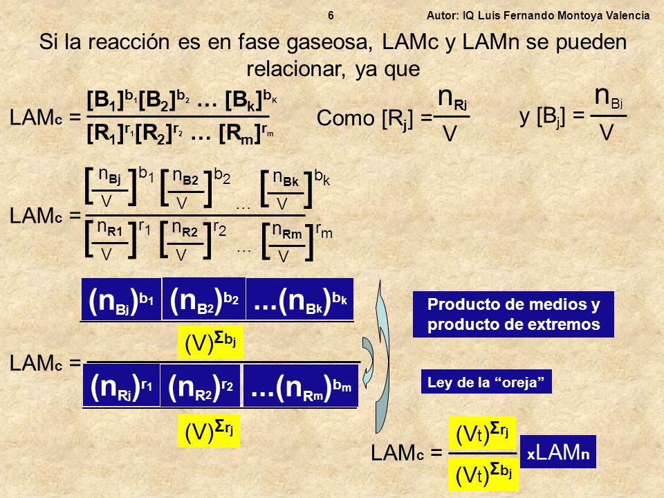 Autor: IQ Luis Fernando Montoya Valencia6 Si la reacción es en fase gaseosa, LAMc y LAMn se pueden relacionar, ya que LAM c = [B 1 ] b 1 [B 2 ] b 2 …