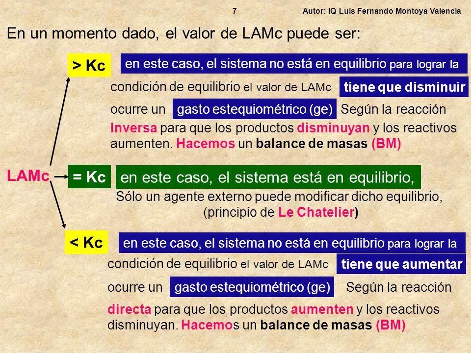 Autor: IQ Luis Fernando Montoya Valencia8 Balance de masas (BM) Es un procedimiento matricial en el cual las columnas están determinadas por la reacción balanceada Posee tres filas: Fila 1 En esta fila consignamos la información inicial Con esta información se cumple que LAM > k ó LAM < k Fila 2 En esta fila consignamos el gasto estequiométrico (ge) Según la reacción inversaPara que LAM disminuya Según la reacción directaPara que LAM aumente { Este ge es en función de una variable (X) afectada por el coeficiente estequiométrico Fila 3 En esta fila nos queda la información en equilibrio Con esta información se cumple que LAM = k El BM lo podemos, según el enunciado hacer en: moles (n), en concentración molar ([ ]) o en presión parcial (Pj)