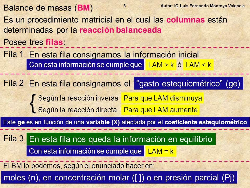 Autor: IQ Luis Fernando Montoya Valencia8 Balance de masas (BM) Es un procedimiento matricial en el cual las columnas están determinadas por la reacci