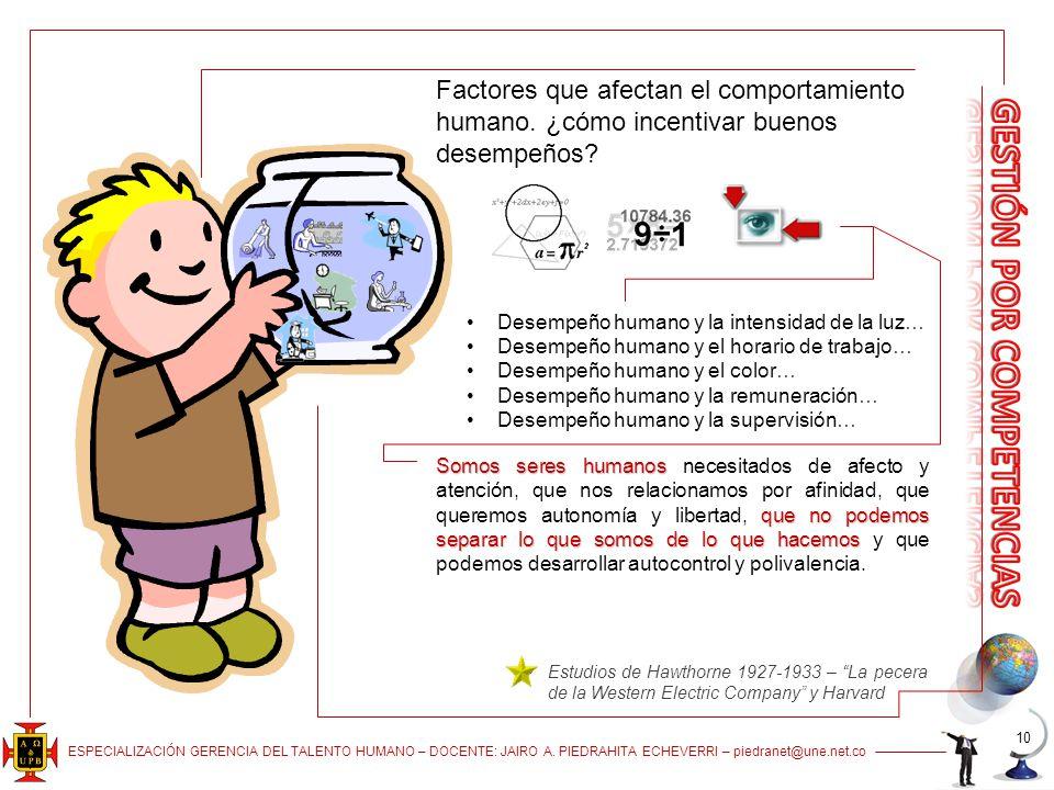 ESPECIALIZACIÓN GERENCIA DEL TALENTO HUMANO – DOCENTE: JAIRO A. PIEDRAHITA ECHEVERRI – piedranet@une.net.co Factores que afectan el comportamiento hum