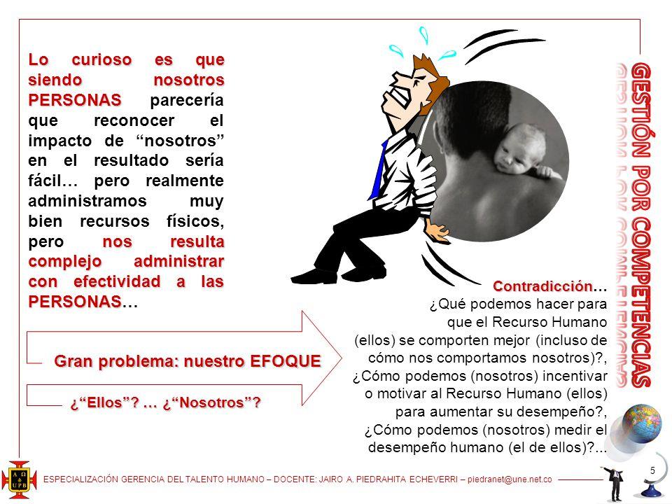 ESPECIALIZACIÓN GERENCIA DEL TALENTO HUMANO – DOCENTE: JAIRO A. PIEDRAHITA ECHEVERRI – piedranet@une.net.co Lo curioso es que siendo nosotros PERSONAS