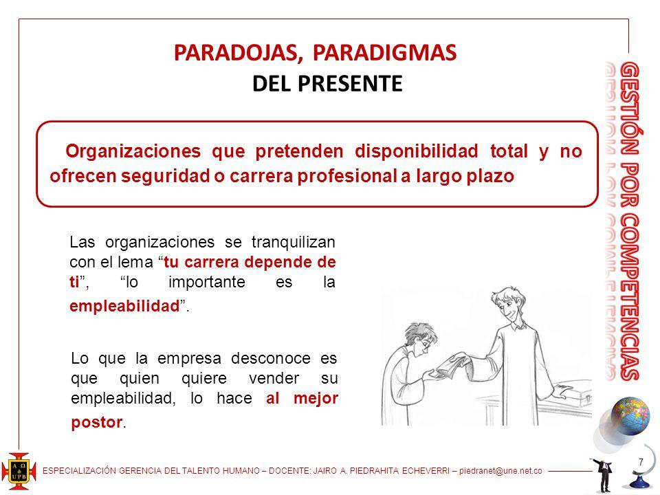 ESPECIALIZACIÓN GERENCIA DEL TALENTO HUMANO – DOCENTE: JAIRO A. PIEDRAHITA ECHEVERRI – piedranet@une.net.co PARADOJAS, PARADIGMAS DEL PRESENTE Organiz