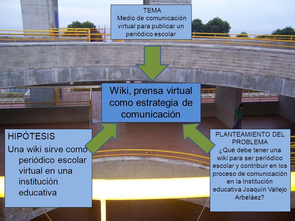 Wiki, prensa virtual como estrategia de comunicación HIPÓTESIS Una wiki sirve como periódico escolar virtual en una institución educativa PLANTEAMIENT