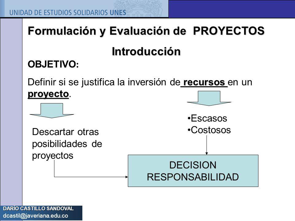 DARÍO CASTILLO SANDOVAL dcastil@javeriana.edu.co Formulación y Evaluación de PROYECTOS Introducción OBJETIVO : recursos proyecto Definir si se justifi