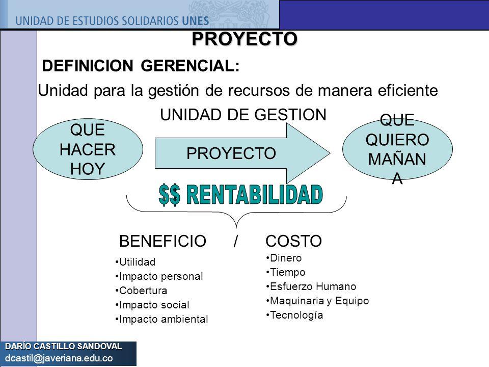DARÍO CASTILLO SANDOVAL dcastil@javeriana.edu.co PROYECTO DEFINICION GERENCIAL: Unidad para la gestión de recursos de manera eficiente QUE QUIERO MAÑA