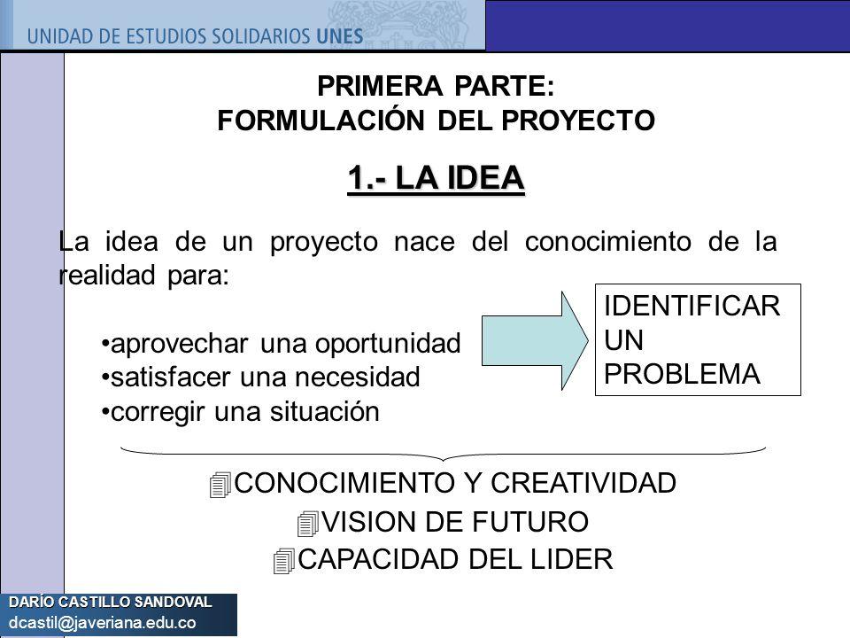 DARÍO CASTILLO SANDOVAL dcastil@javeriana.edu.co PRIMERA PARTE: FORMULACIÓN DEL PROYECTO 1.- LA IDEA La idea de un proyecto nace del conocimiento de l