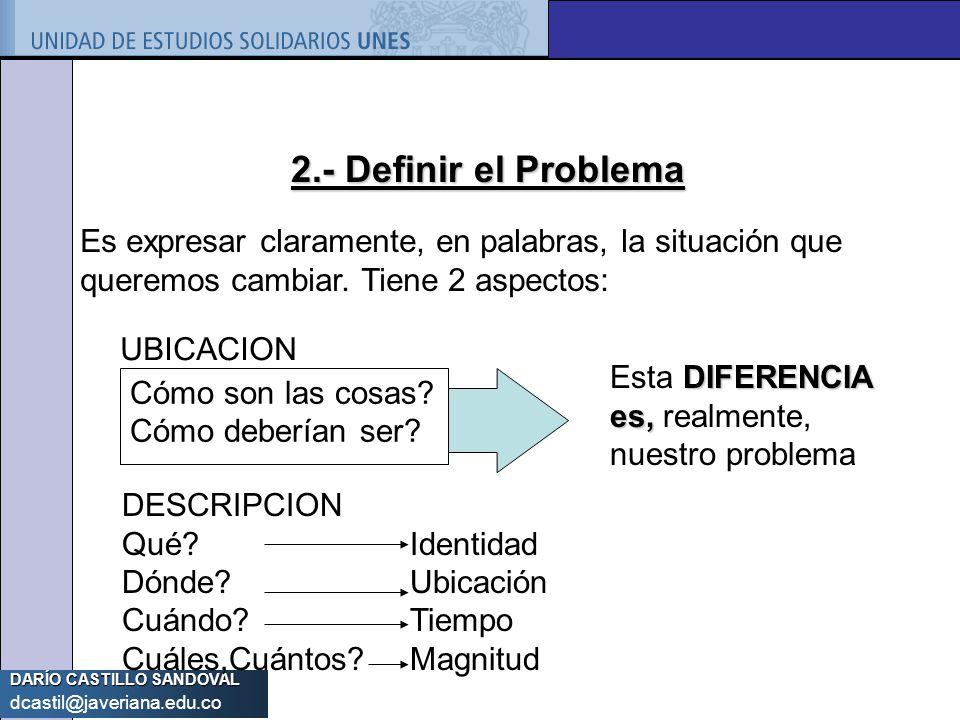 DARÍO CASTILLO SANDOVAL dcastil@javeriana.edu.co 2.- Definir el Problema Es expresar claramente, en palabras, la situación que queremos cambiar. Tiene