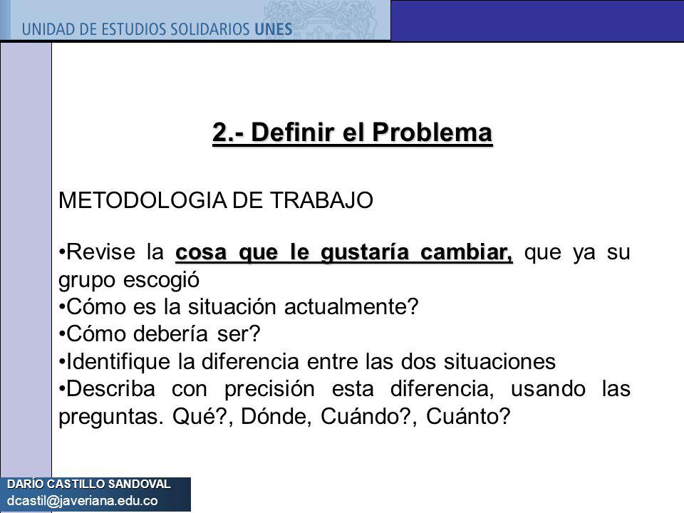DARÍO CASTILLO SANDOVAL dcastil@javeriana.edu.co 2.- Definir el Problema METODOLOGIA DE TRABAJO cosa que le gustaría cambiar,Revise la cosa que le gus