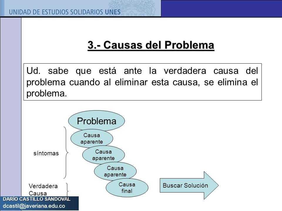 DARÍO CASTILLO SANDOVAL dcastil@javeriana.edu.co 3.- Causas del Problema Ud. sabe que está ante la verdadera causa del problema cuando al eliminar est