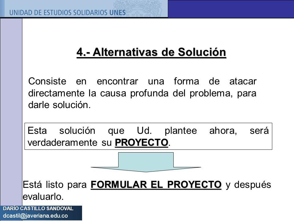 DARÍO CASTILLO SANDOVAL dcastil@javeriana.edu.co 4.- Alternativas de Solución Consiste en encontrar una forma de atacar directamente la causa profunda