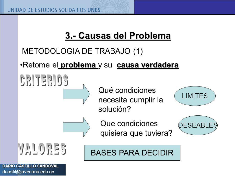 DARÍO CASTILLO SANDOVAL dcastil@javeriana.edu.co 3.- Causas del Problema METODOLOGIA DE TRABAJO (1) problema causa verdaderaRetome el problema y su ca