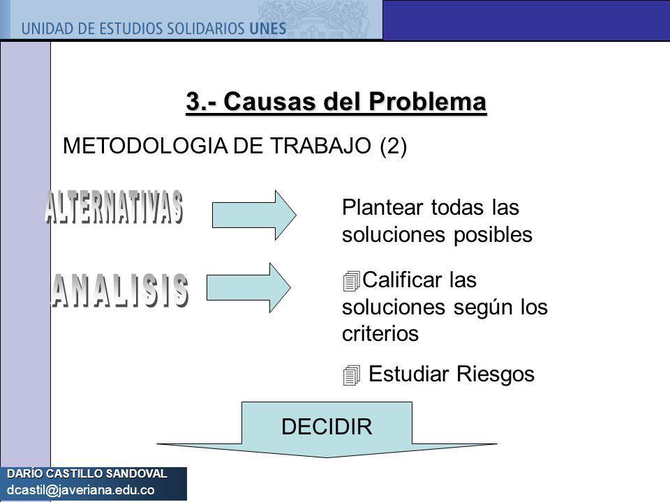 DARÍO CASTILLO SANDOVAL dcastil@javeriana.edu.co 3.- Causas del Problema METODOLOGIA DE TRABAJO (2) Plantear todas las soluciones posibles 4Calificar