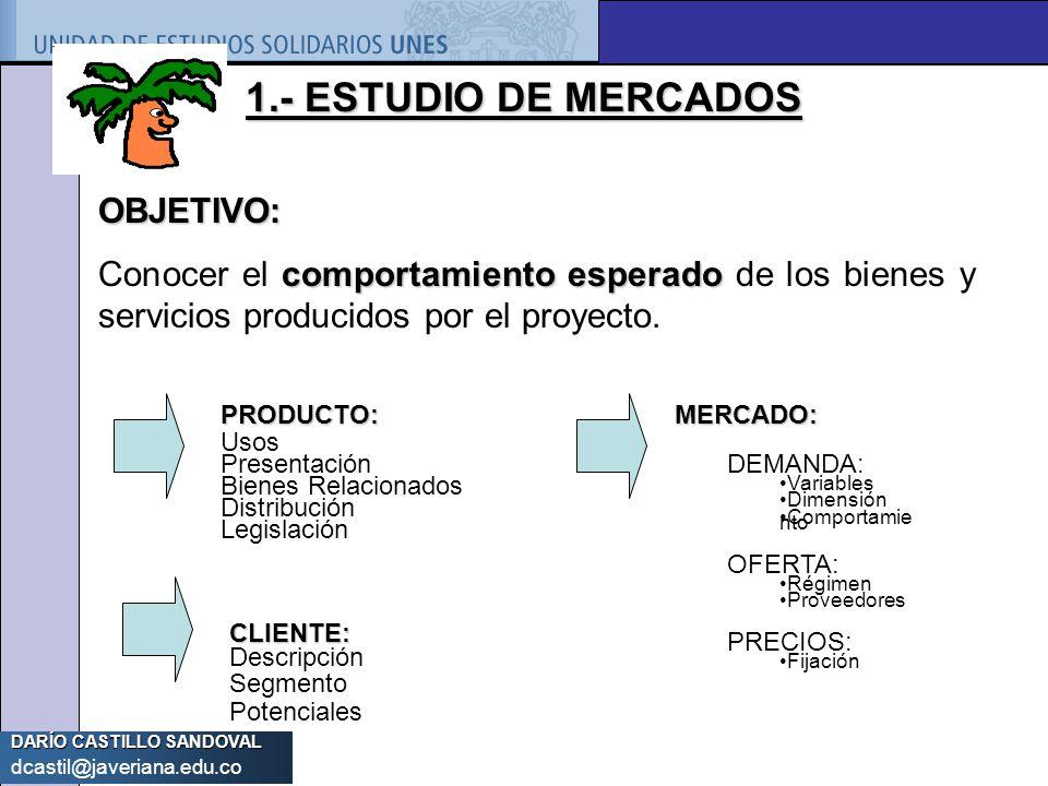 DARÍO CASTILLO SANDOVAL dcastil@javeriana.edu.co 1.- ESTUDIO DE MERCADOS OBJETIVO: comportamiento esperado Conocer el comportamiento esperado de los b
