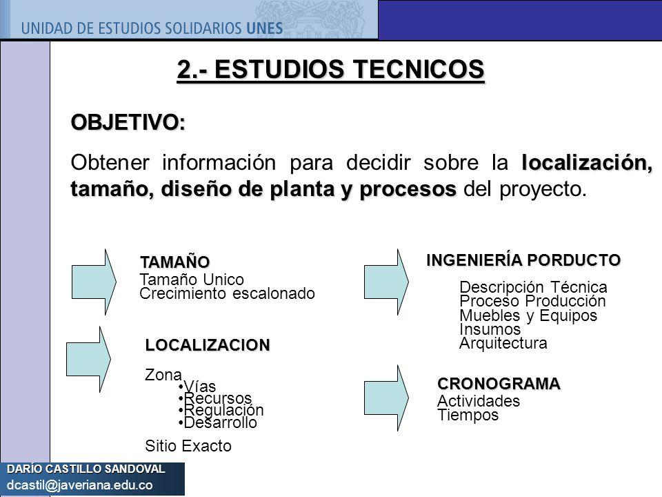 DARÍO CASTILLO SANDOVAL dcastil@javeriana.edu.co 2.- ESTUDIOS TECNICOS OBJETIVO: localización, tamaño, diseño de planta y procesos Obtener información