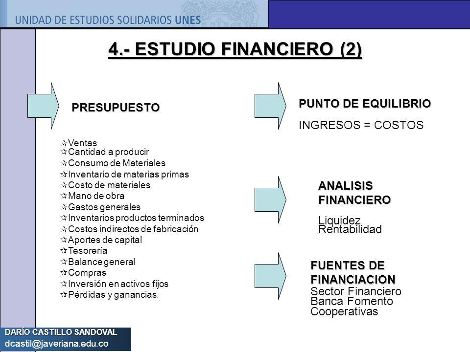 DARÍO CASTILLO SANDOVAL dcastil@javeriana.edu.co 4.- ESTUDIO FINANCIERO (2) Ventas Cantidad a producir Consumo de Materiales Inventario de materias pr