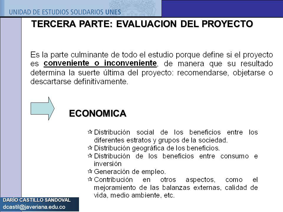 DARÍO CASTILLO SANDOVAL dcastil@javeriana.edu.co TERCERA PARTE: EVALUACION DEL PROYECTO ECONOMICA