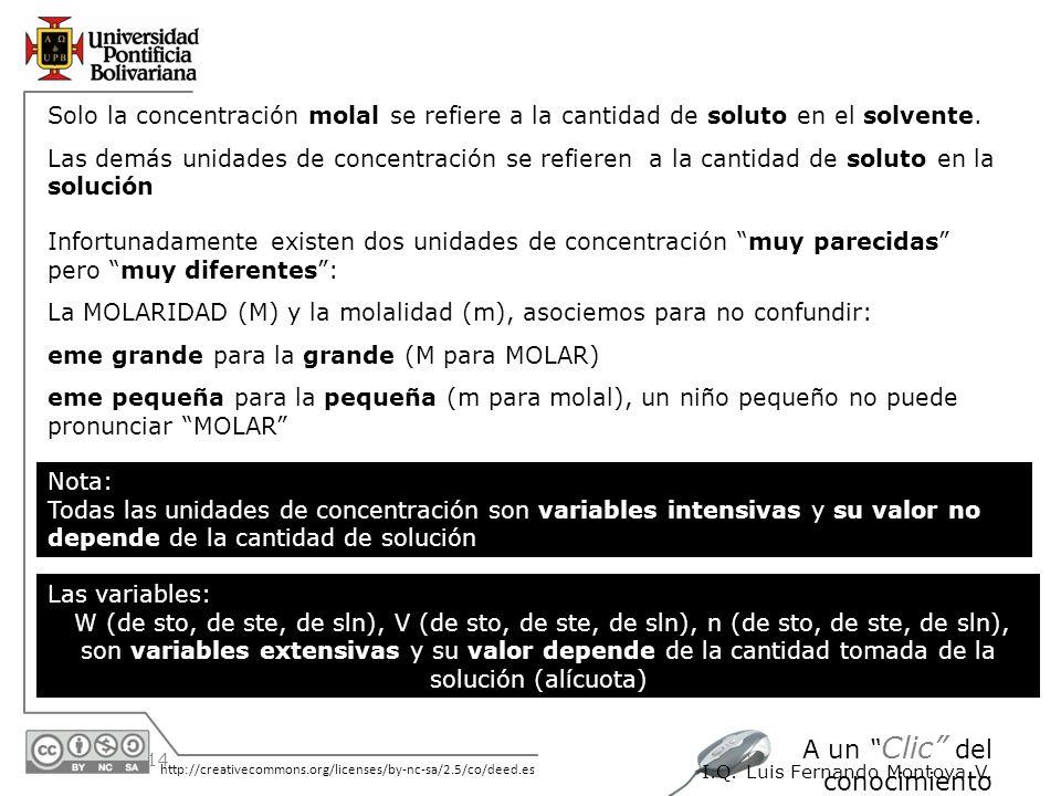 30/05/2014 http://creativecommons.org/licenses/by-nc-sa/2.5/co/deed.es A un Clic del conocimiento I.Q. Luis Fernando Montoya V. Solo la concentración