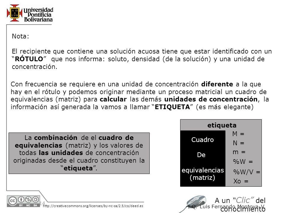 30/05/2014 http://creativecommons.org/licenses/by-nc-sa/2.5/co/deed.es A un Clic del conocimiento I.Q. Luis Fernando Montoya V. Nota: El recipiente qu
