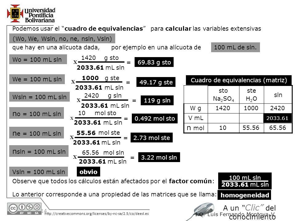 30/05/2014 http://creativecommons.org/licenses/by-nc-sa/2.5/co/deed.es A un Clic del conocimiento I.Q. Luis Fernando Montoya V. Wo = 100 mL sln X 69.8