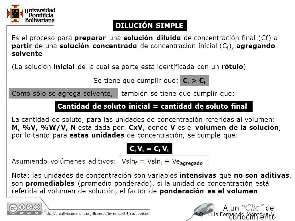 30/05/2014 http://creativecommons.org/licenses/by-nc-sa/2.5/co/deed.es A un Clic del conocimiento I.Q. Luis Fernando Montoya V. DILUCIÓN SIMPLE Es el