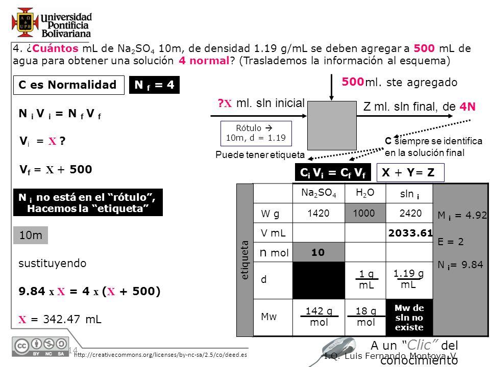 30/05/2014 http://creativecommons.org/licenses/by-nc-sa/2.5/co/deed.es A un Clic del conocimiento I.Q. Luis Fernando Montoya V. 4. ¿Cuántos mL de Na 2