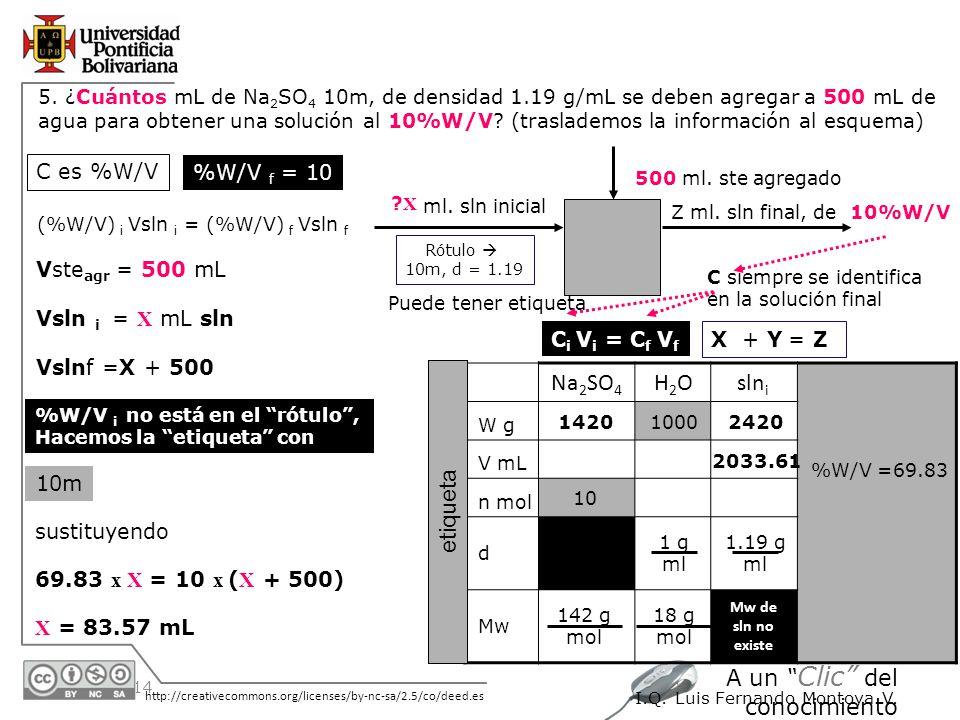 30/05/2014 http://creativecommons.org/licenses/by-nc-sa/2.5/co/deed.es A un Clic del conocimiento I.Q. Luis Fernando Montoya V. 5. ¿Cuántos mL de Na 2