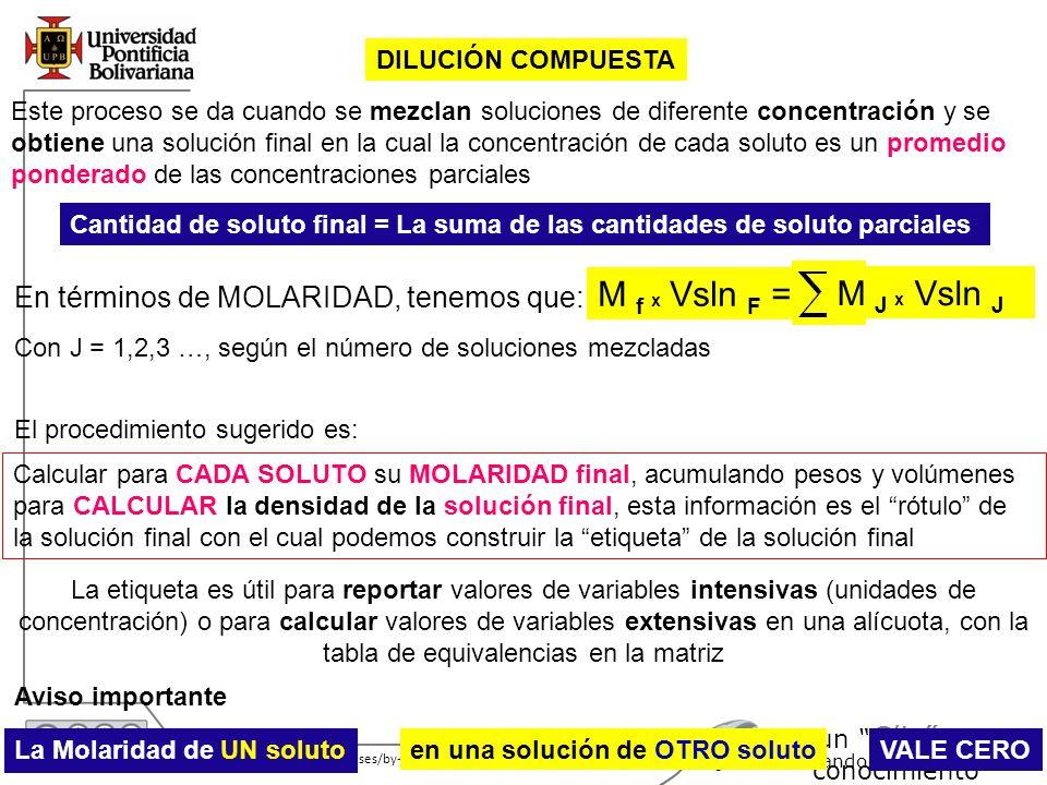 30/05/2014 http://creativecommons.org/licenses/by-nc-sa/2.5/co/deed.es A un Clic del conocimiento I.Q. Luis Fernando Montoya V. DILUCIÓN COMPUESTA Est