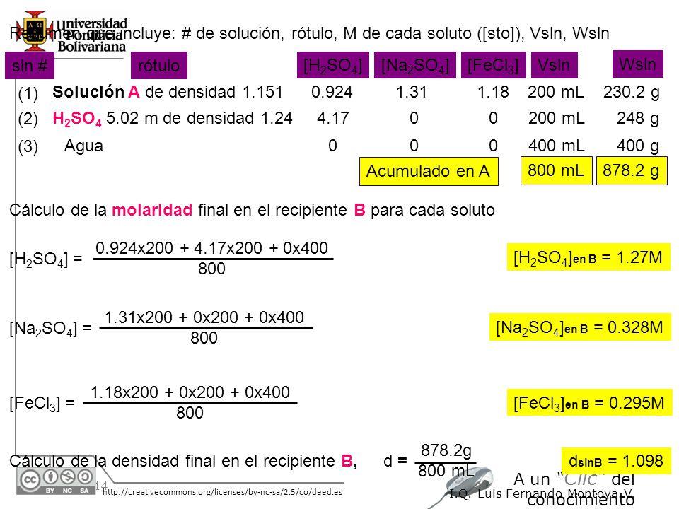 30/05/2014 http://creativecommons.org/licenses/by-nc-sa/2.5/co/deed.es A un Clic del conocimiento I.Q. Luis Fernando Montoya V. Resumen que incluye: #