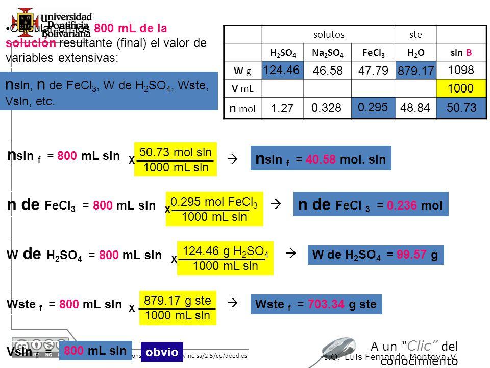 30/05/2014 http://creativecommons.org/licenses/by-nc-sa/2.5/co/deed.es A un Clic del conocimiento I.Q. Luis Fernando Montoya V. Calcular en los 800 mL
