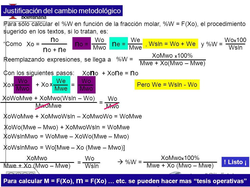30/05/2014 http://creativecommons.org/licenses/by-nc-sa/2.5/co/deed.es A un Clic del conocimiento I.Q. Luis Fernando Montoya V. Justificación del camb