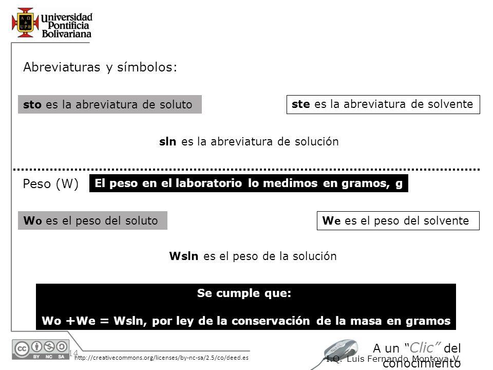 30/05/2014 http://creativecommons.org/licenses/by-nc-sa/2.5/co/deed.es A un Clic del conocimiento I.Q. Luis Fernando Montoya V. Abreviaturas y símbolo