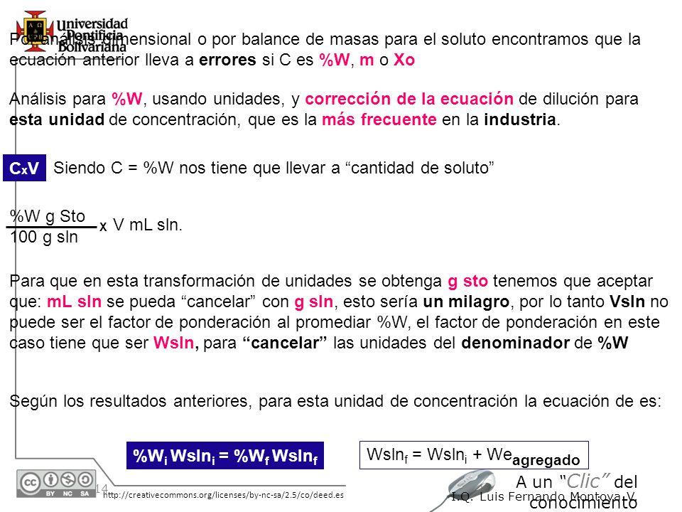 30/05/2014 http://creativecommons.org/licenses/by-nc-sa/2.5/co/deed.es A un Clic del conocimiento I.Q. Luis Fernando Montoya V. Por análisis dimension