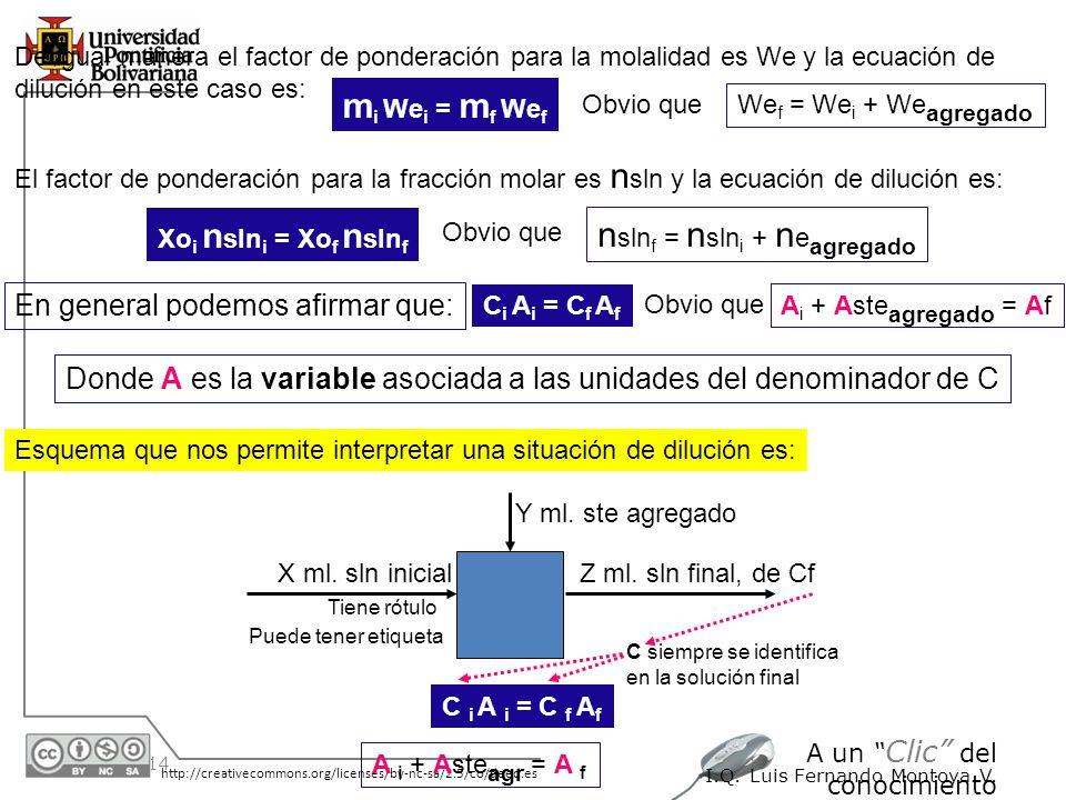 30/05/2014 http://creativecommons.org/licenses/by-nc-sa/2.5/co/deed.es A un Clic del conocimiento I.Q. Luis Fernando Montoya V. m i We i = m f We f Xo