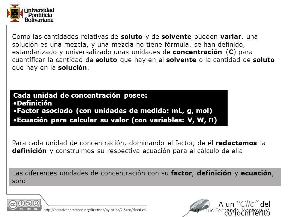 30/05/2014 http://creativecommons.org/licenses/by-nc-sa/2.5/co/deed.es A un Clic del conocimiento I.Q. Luis Fernando Montoya V. Como las cantidades re