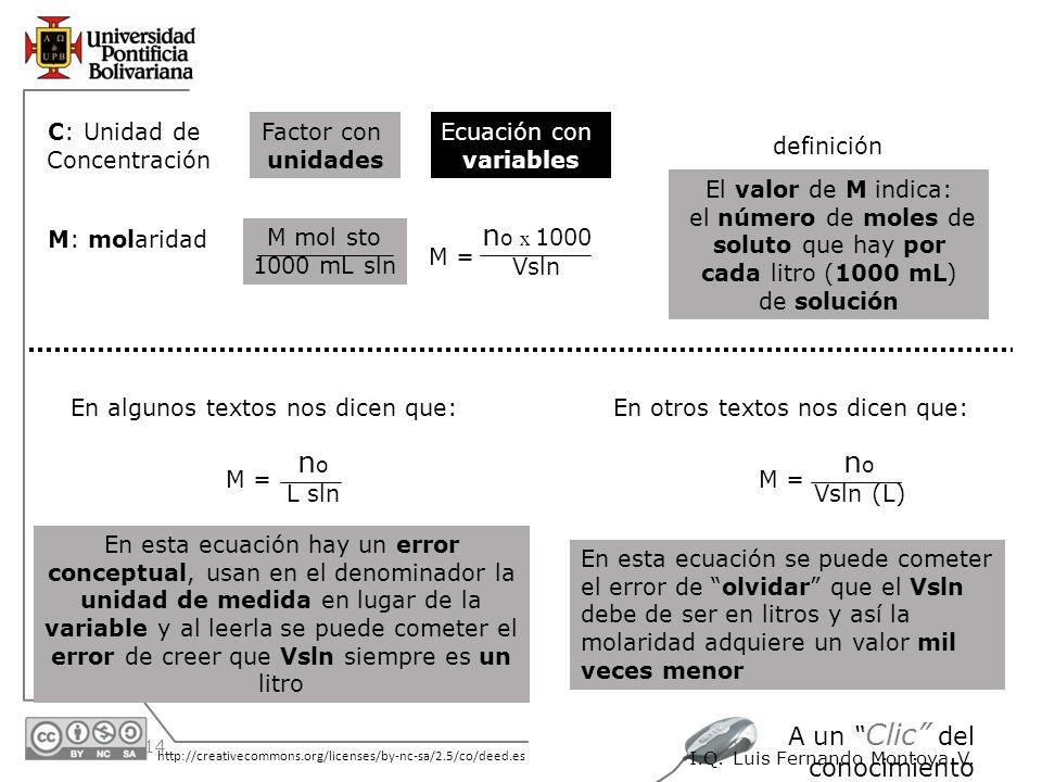 30/05/2014 http://creativecommons.org/licenses/by-nc-sa/2.5/co/deed.es A un Clic del conocimiento I.Q. Luis Fernando Montoya V. En esta ecuación hay u