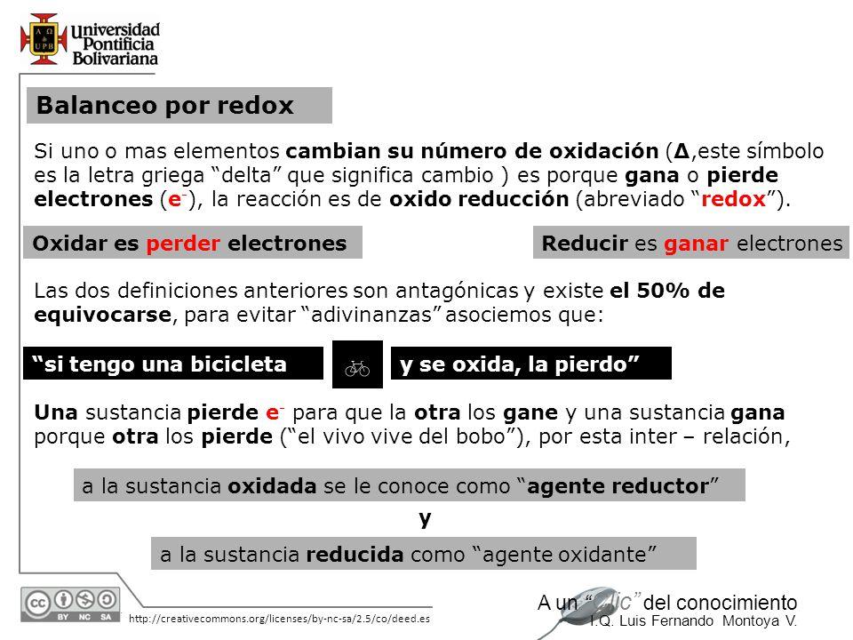 30/05/2014 http://creativecommons.org/licenses/by-nc-sa/2.5/co/deed.es A un Clic del conocimiento I.Q. Luis Fernando Montoya V. Balanceo por redox Si