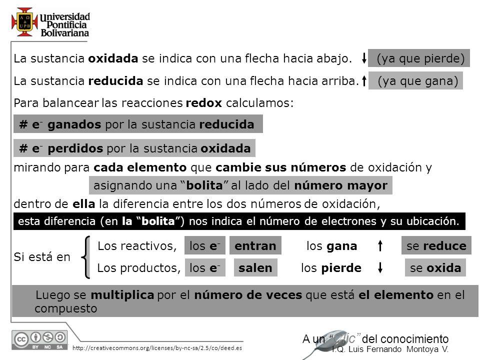 30/05/2014 http://creativecommons.org/licenses/by-nc-sa/2.5/co/deed.es A un Clic del conocimiento I.Q. Luis Fernando Montoya V. Luego se multiplica po