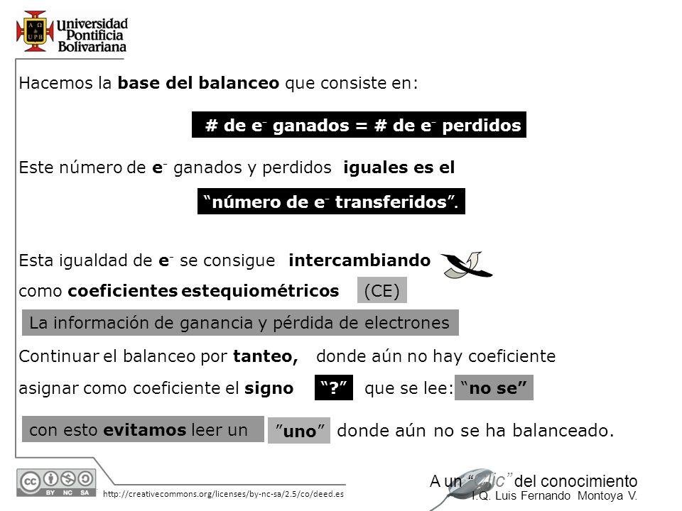 30/05/2014 http://creativecommons.org/licenses/by-nc-sa/2.5/co/deed.es A un Clic del conocimiento I.Q. Luis Fernando Montoya V. como coeficientes este