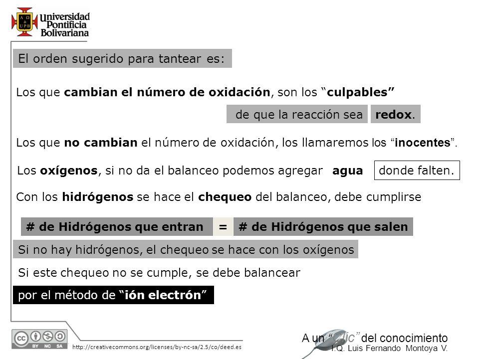 30/05/2014 http://creativecommons.org/licenses/by-nc-sa/2.5/co/deed.es A un Clic del conocimiento I.Q. Luis Fernando Montoya V. Si este chequeo no se