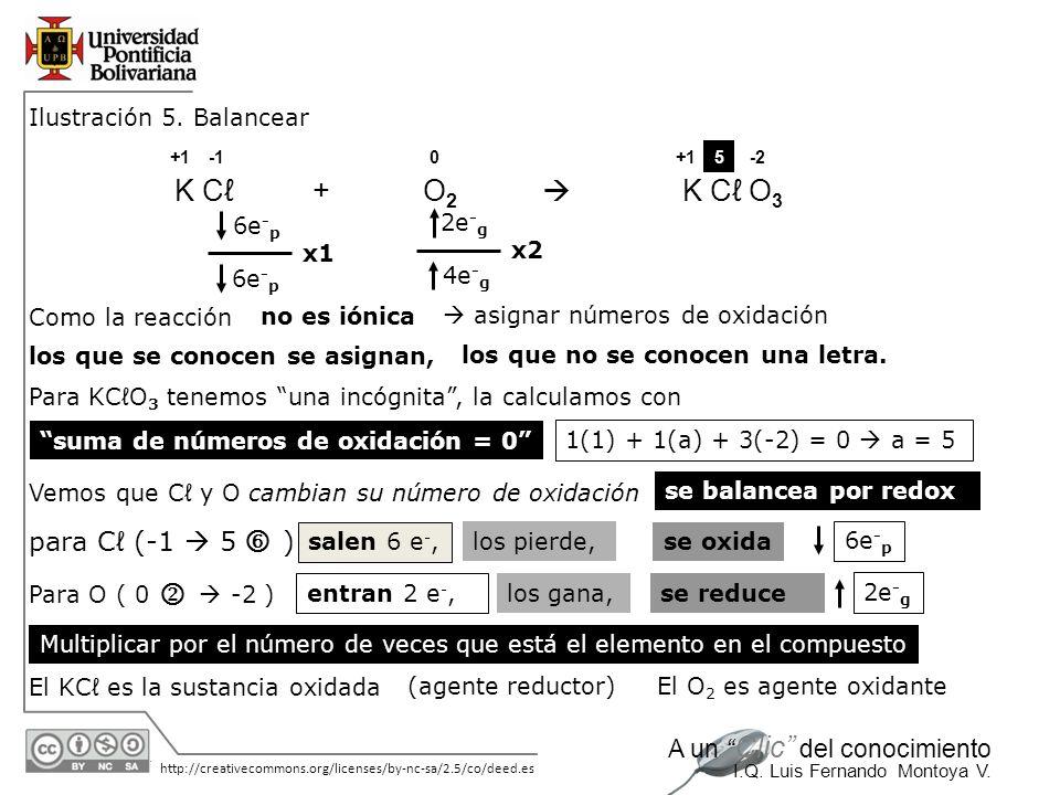 30/05/2014 http://creativecommons.org/licenses/by-nc-sa/2.5/co/deed.es A un Clic del conocimiento I.Q. Luis Fernando Montoya V. x2 6e - p K C+O2O2 K C