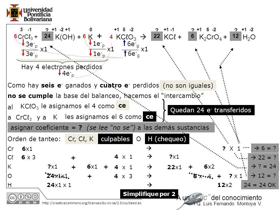 30/05/2014 http://creativecommons.org/licenses/by-nc-sa/2.5/co/deed.es A un Clic del conocimiento I.Q. Luis Fernando Montoya V. ? 66 24 CrC 3 + K(OH)