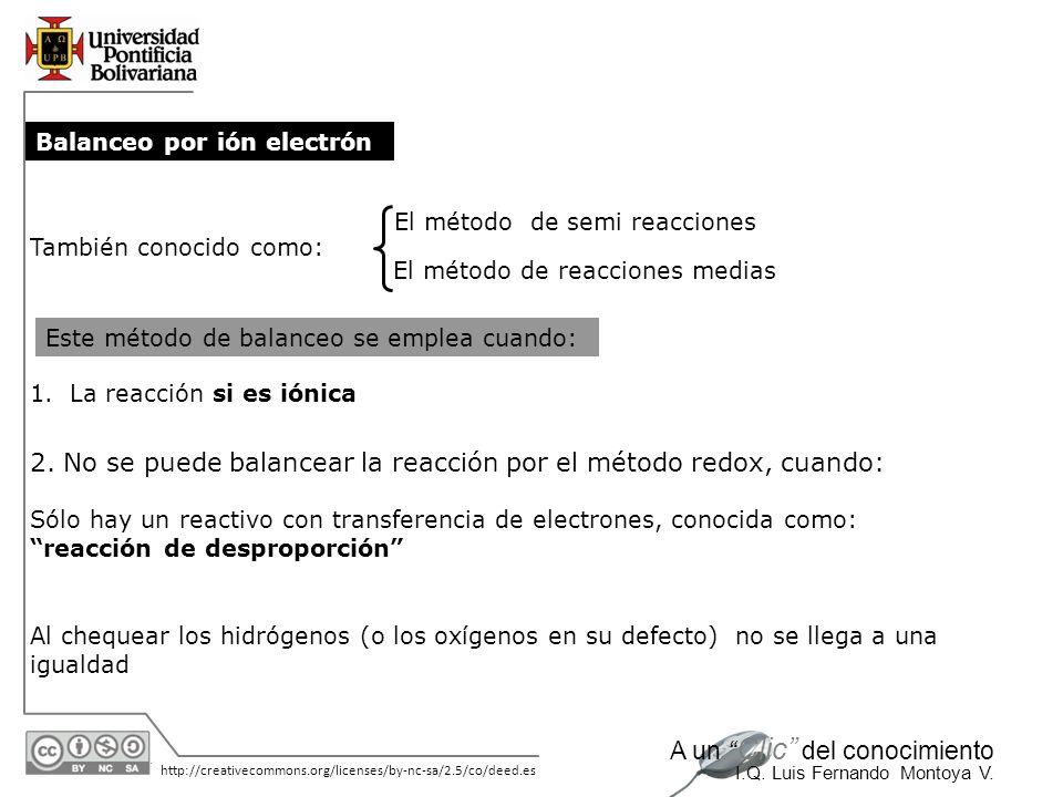 30/05/2014 http://creativecommons.org/licenses/by-nc-sa/2.5/co/deed.es A un Clic del conocimiento I.Q. Luis Fernando Montoya V. 2. No se puede balance